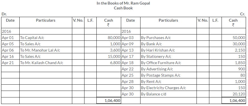ts-grewal-solutions-class-11-accountancy-chapter-9-special-purpose-books-i-cash-book-Q1-2