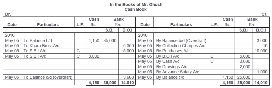 ts-grewal-solutions-class-11-accountancy-chapter-9-special-purpose-books-i-cash-book-Q28-2