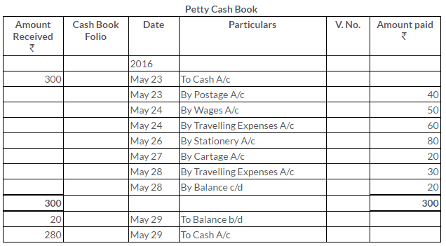 ts-grewal-solutions-class-11-accountancy-chapter-9-special-purpose-books-i-cash-book-Q30-2