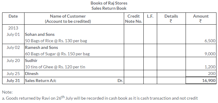 ts-grewal-solutions-class-11-accountancy-chapter-10-special-purpose-books-ii-books-Q15-2