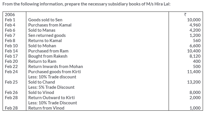 ts-grewal-solutions-class-11-accountancy-chapter-10-special-purpose-books-ii-books-Q20-2