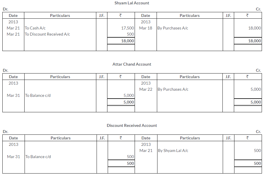 ts-grewal-solutions-class-11-accountancy-chapter-10-special-purpose-books-ii-books-Q26-6