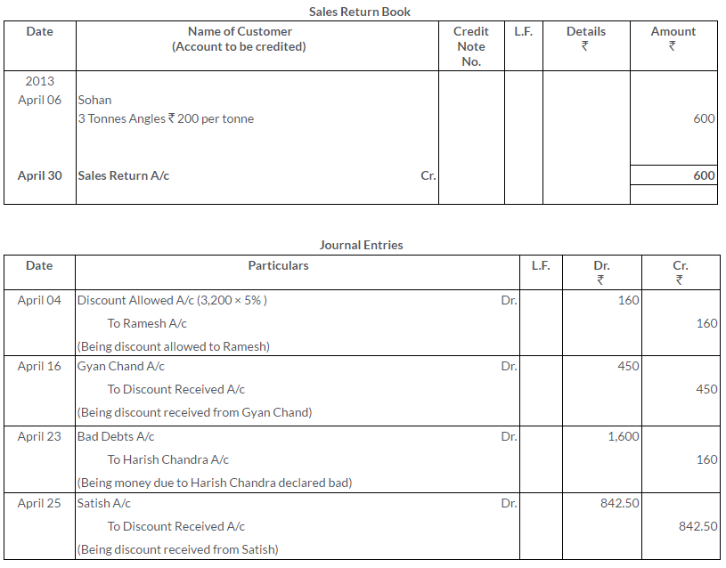 ts-grewal-solutions-class-11-accountancy-chapter-10-special-purpose-books-ii-books-Q29-4