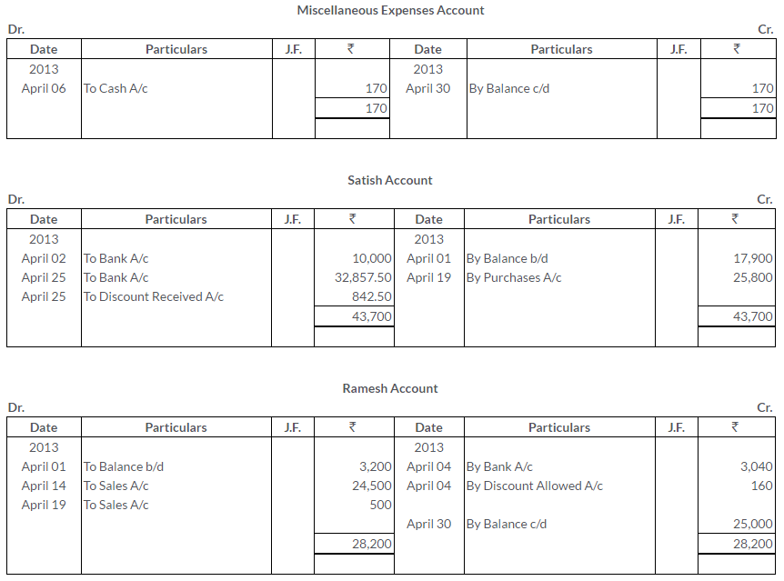 ts-grewal-solutions-class-11-accountancy-chapter-10-special-purpose-books-ii-books-Q29-7
