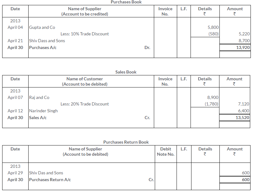 ts-grewal-solutions-class-11-accountancy-chapter-10-special-purpose-books-ii-books-Q30-3