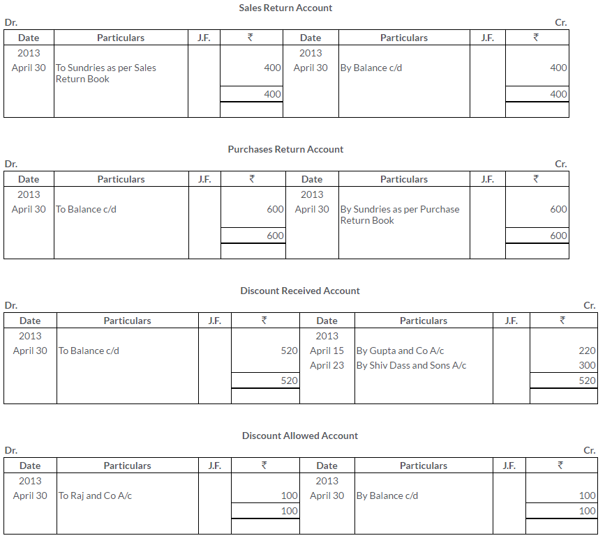 ts-grewal-solutions-class-11-accountancy-chapter-10-special-purpose-books-ii-books-Q30-9