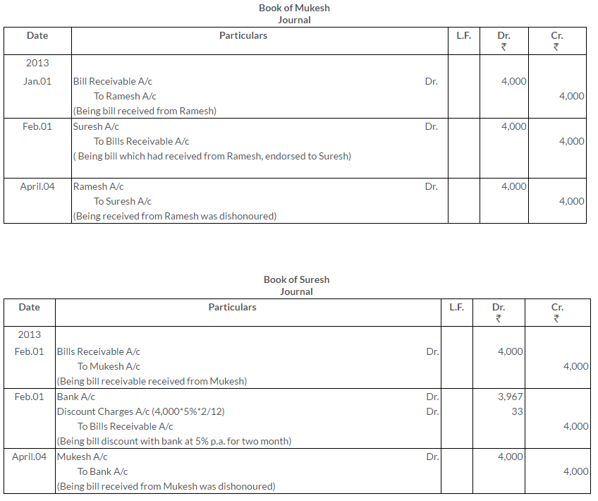 ts-grewal-solutions-class-11-accountancy-chapter-15-accounting-bills-exchange-22-1