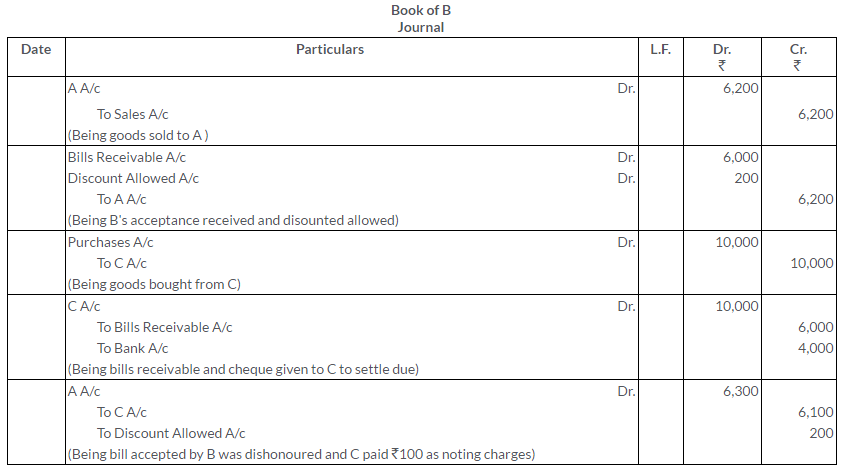ts-grewal-solutions-class-11-accountancy-chapter-15-accounting-bills-exchange-24-1