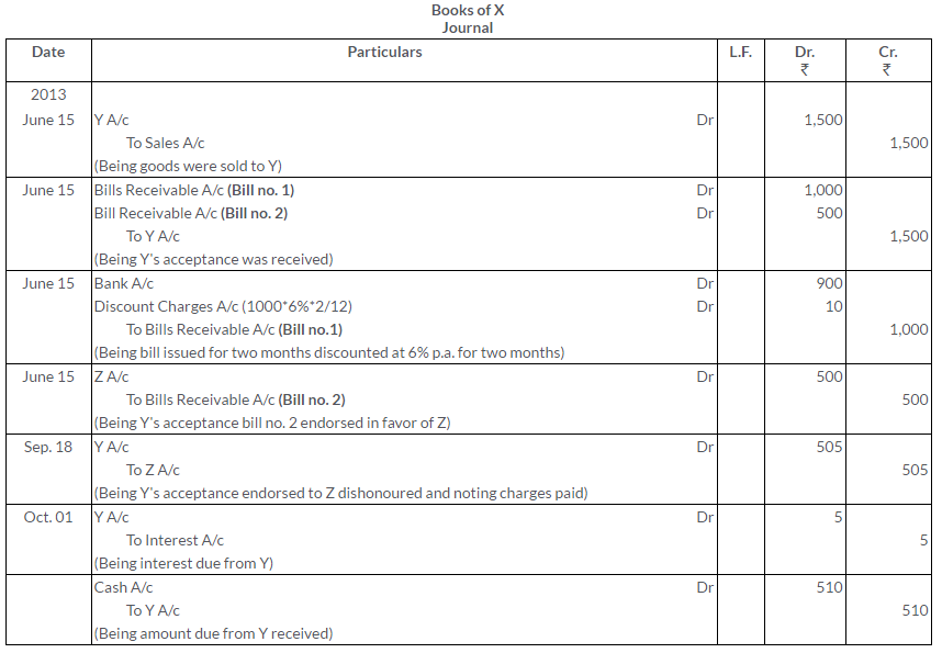 ts-grewal-solutions-class-11-accountancy-chapter-15-accounting-bills-exchange-29