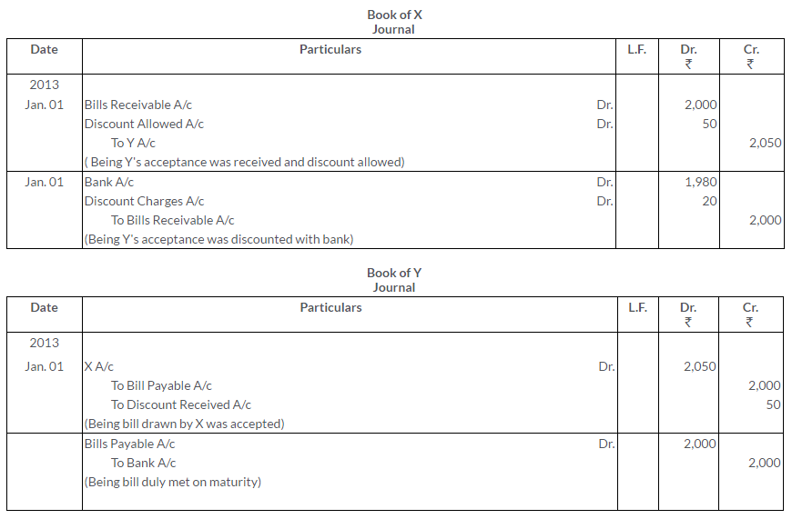 ts-grewal-solutions-class-11-accountancy-chapter-15-accounting-bills-exchange-30