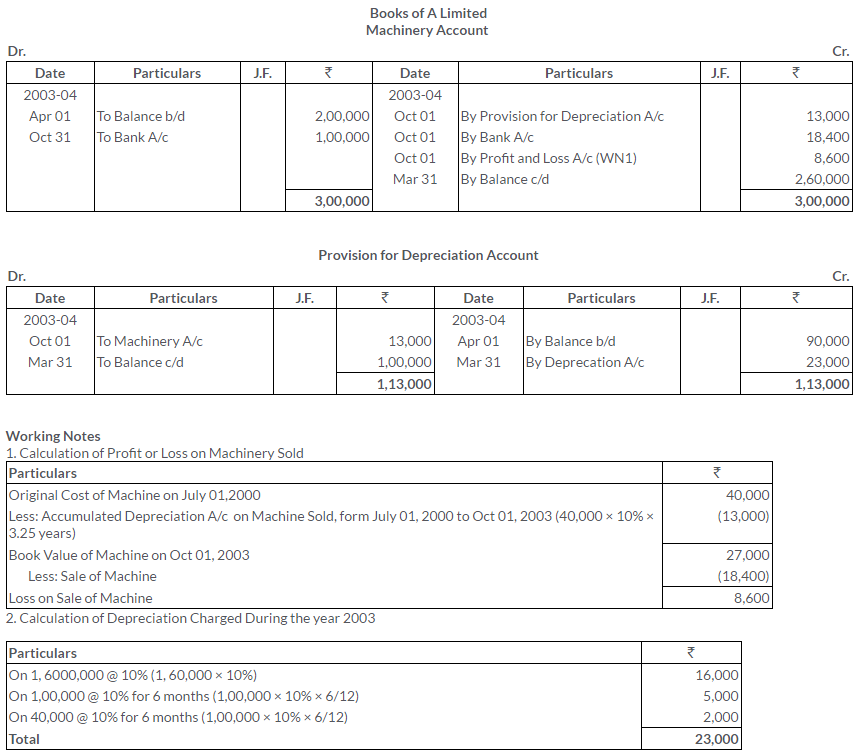 ts-grewal-solutions-class-11-accountancy-chapter-13-depreciation-15-2