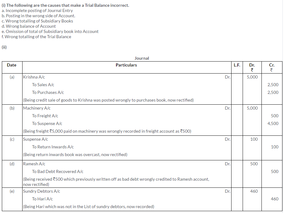 ts-grewal-solutions-class-11-accountancy-chapter-16-rectification-errors-28