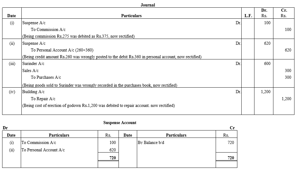 ts-grewal-solutions-class-11-accountancy-chapter-16-rectification-errors-39