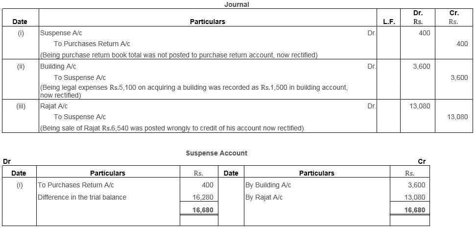 ts-grewal-solutions-class-11-accountancy-chapter-16-rectification-errors-43