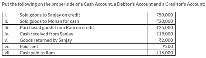 ts-grewal-solutions-class-11-accountancy-chapter-6-accounting-procedures-rules-debit-credit-Q12-1