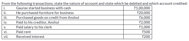ts-grewal-solutions-class-11-accountancy-chapter-6-accounting-procedures-rules-debit-credit-Q14-1