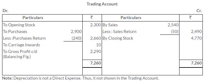 ts-grewal-solutions-class-11-accountancy-chapter-17-financial-statements-sole-proprietorship-3-2