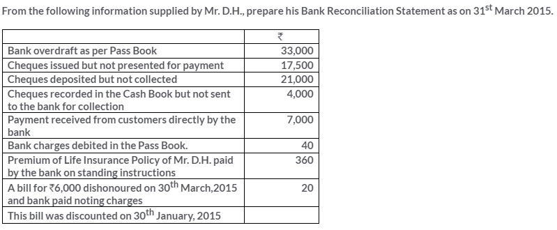ts-grewal-solutions-class-11-accountancy-chapter-11-bank-reconciliation-statement-30-1