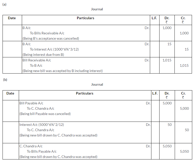 ts-grewal-solutions-class-11-accountancy-chapter-15-accounting-bills-exchange-38