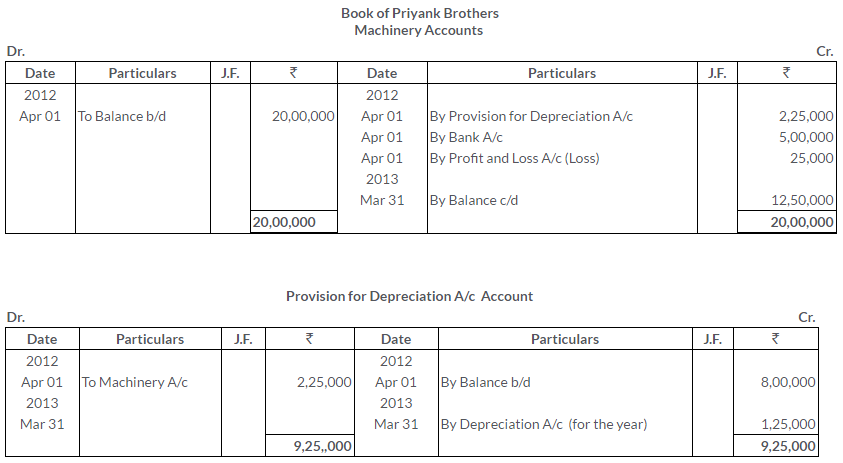 ts-grewal-solutions-class-11-accountancy-chapter-13-depreciation-13-2