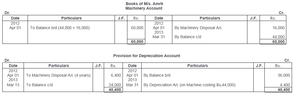 ts-grewal-solutions-class-11-accountancy-chapter-13-depreciation-32-2