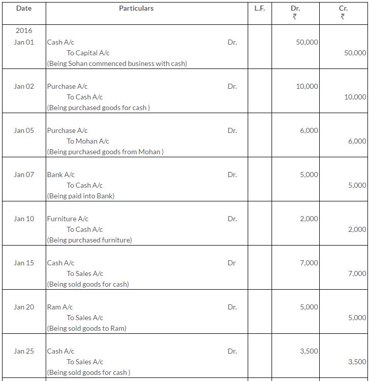 ts-grewal-solutions-class-11-accountancy-chapter-8-journal-ledger-Q2-2