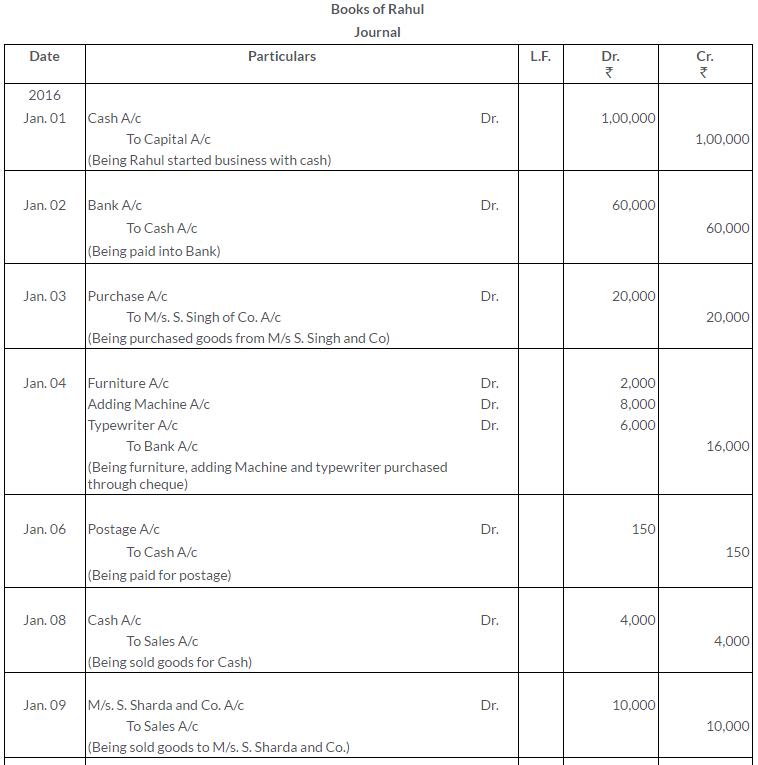 ts-grewal-solutions-class-11-accountancy-chapter-8-journal-ledger-Q5-2