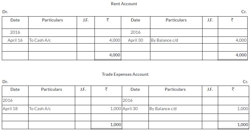 ts-grewal-solutions-class-11-accountancy-chapter-8-journal-ledger-Q35-8