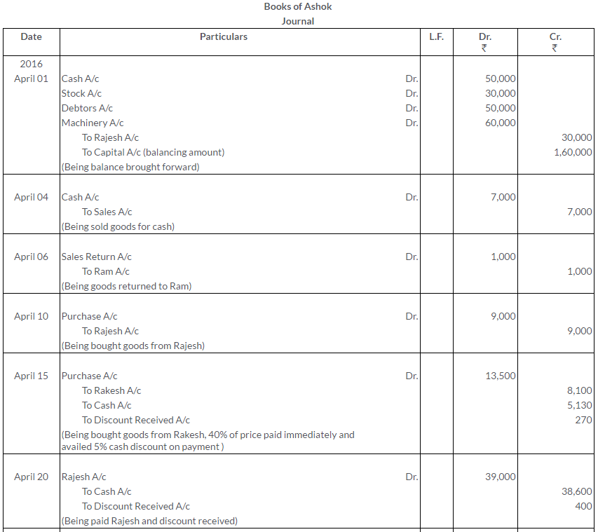 ts-grewal-solutions-class-11-accountancy-chapter-8-journal-ledger-Q36-2
