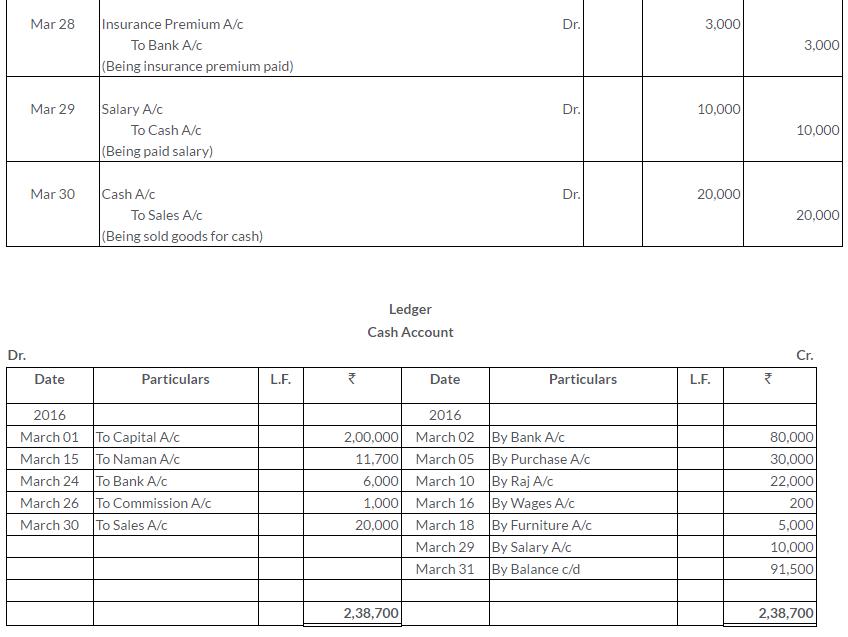 ts-grewal-solutions-class-11-accountancy-chapter-8-journal-ledger-Q37-4