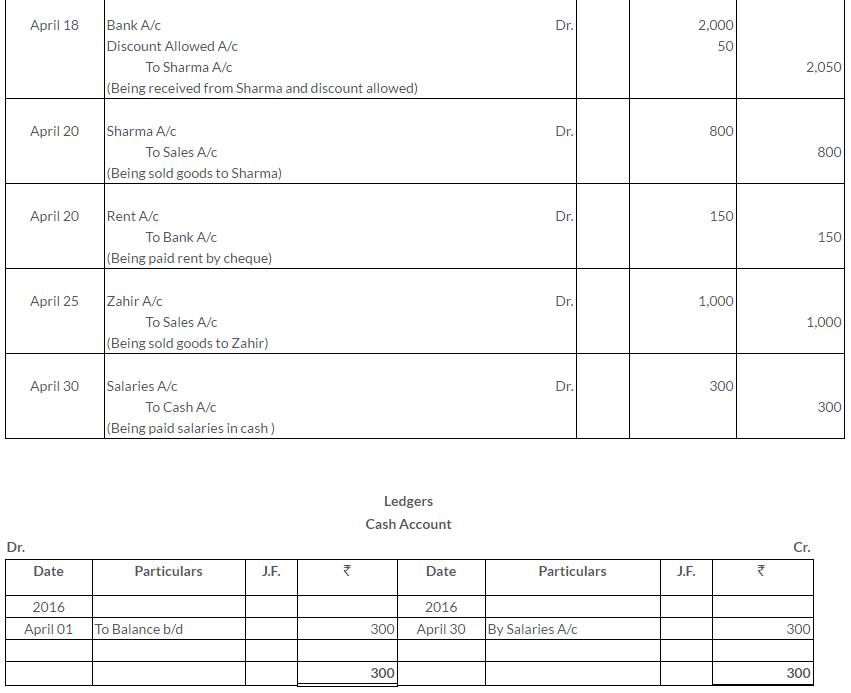 ts-grewal-solutions-class-11-accountancy-chapter-8-journal-ledger-Q38-3