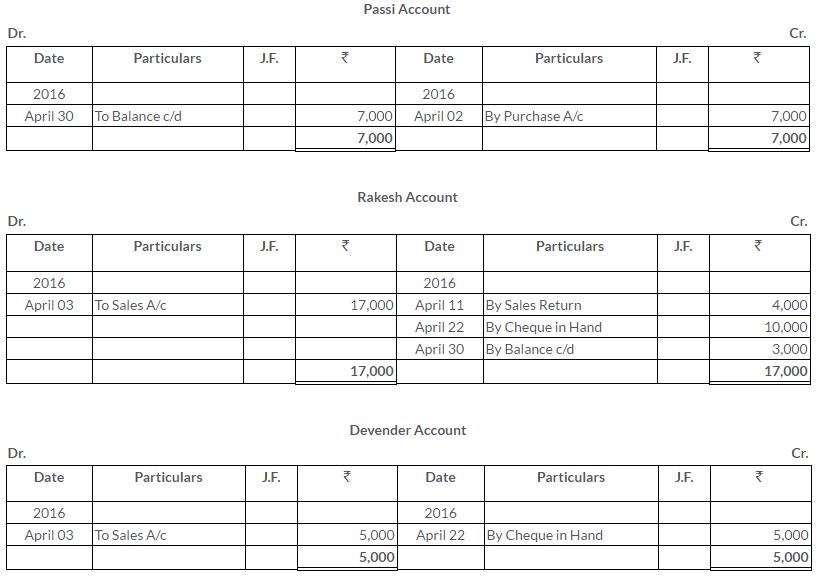 ts-grewal-solutions-class-11-accountancy-chapter-8-journal-ledger-Q39-13