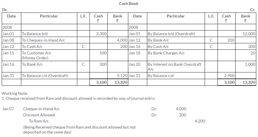 ts-grewal-solutions-class-11-accountancy-chapter-9-special-purpose-books-i-cash-book-Q22-2