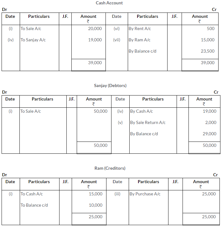 ts-grewal-solutions-class-11-accountancy-chapter-6-accounting-procedures-rules-debit-credit--Q12