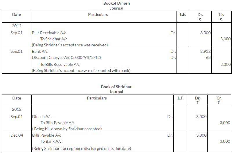 ts-grewal-solutions-class-11-accountancy-chapter-15-accounting-bills-exchange-4