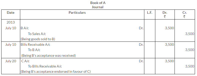 ts-grewal-solutions-class-11-accountancy-chapter-15-accounting-bills-exchange-6