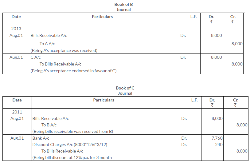 ts-grewal-solutions-class-11-accountancy-chapter-15-accounting-bills-exchange-8-1