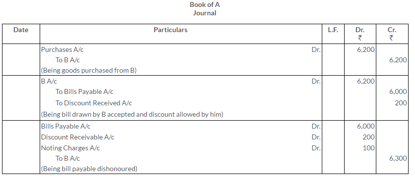 ts-grewal-solutions-class-11-accountancy-chapter-15-accounting-bills-exchange-24