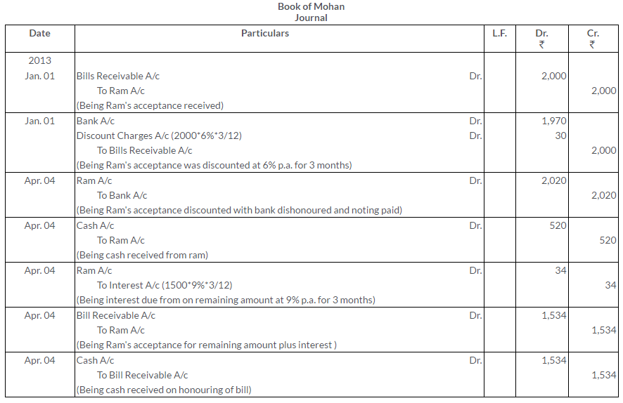 ts-grewal-solutions-class-11-accountancy-chapter-15-accounting-bills-exchange-28