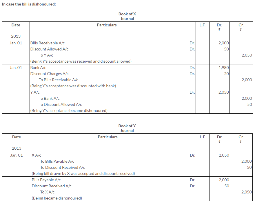 ts-grewal-solutions-class-11-accountancy-chapter-15-accounting-bills-exchange-30-1