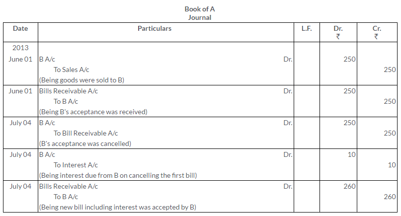 ts-grewal-solutions-class-11-accountancy-chapter-15-accounting-bills-exchange-31