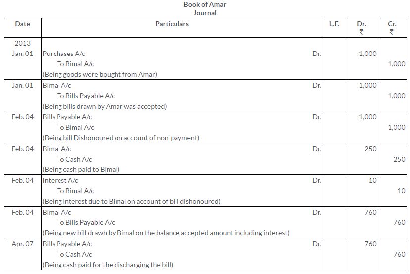 ts-grewal-solutions-class-11-accountancy-chapter-15-accounting-bills-exchange-36-1