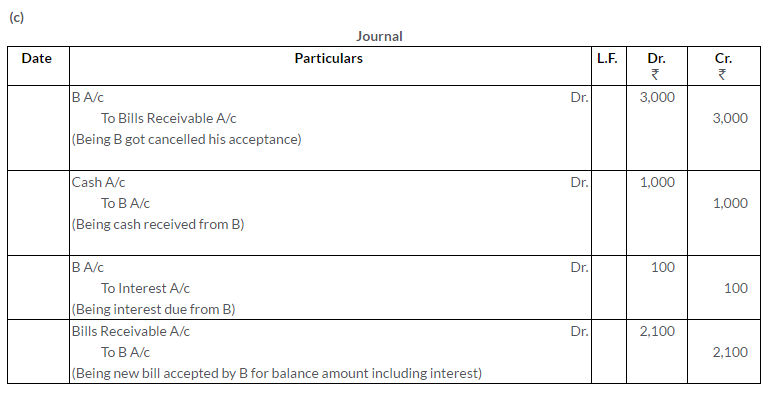ts-grewal-solutions-class-11-accountancy-chapter-15-accounting-bills-exchange-38-1