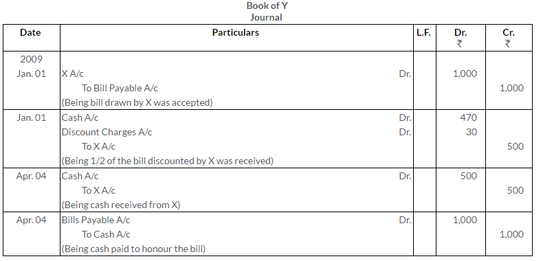 ts-grewal-solutions-class-11-accountancy-chapter-15-accounting-bills-exchange-46-1