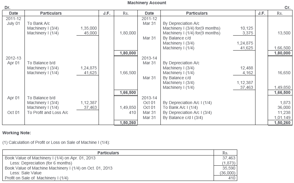 ts-grewal-solutions-class-11-accountancy-chapter-13-depreciation-23