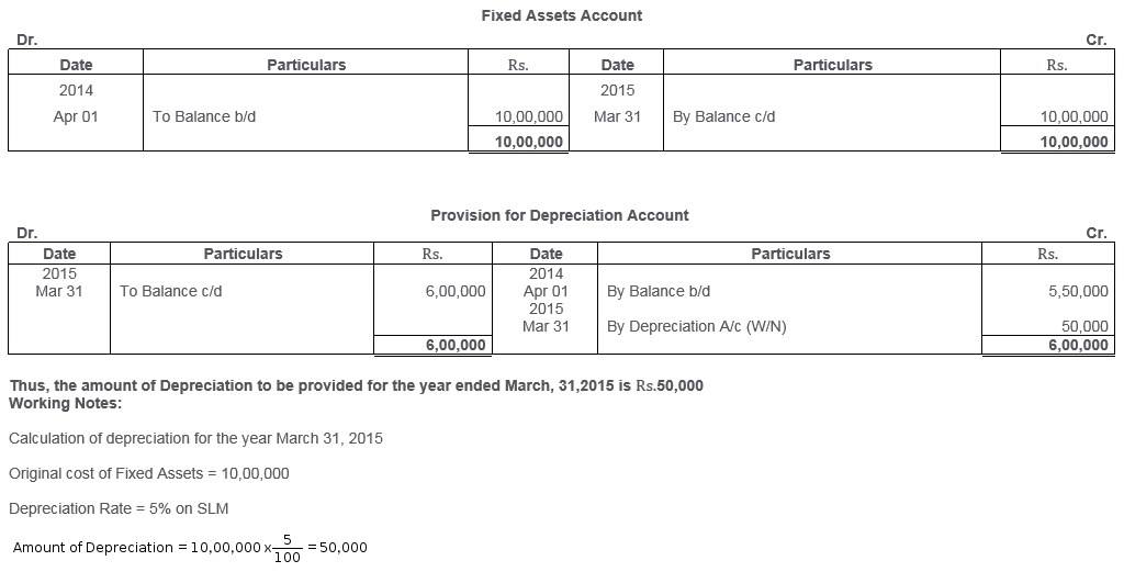 ts-grewal-solutions-class-11-accountancy-chapter-13-depreciation-31-2