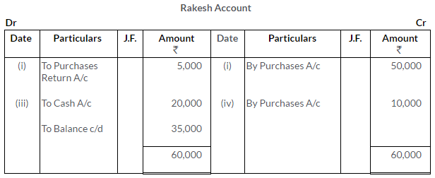 ts-grewal-solutions-class-11-accountancy-chapter-6-accounting-procedures-rules-debit-credit--Q10