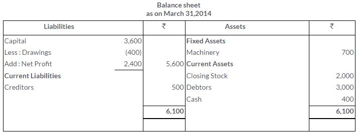 ts-grewal-solutions-class-11-accountancy-chapter-17-financial-statements-sole-proprietorship-11-3