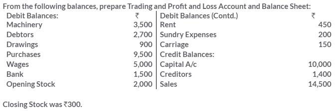 ts-grewal-solutions-class-11-accountancy-chapter-17-financial-statements-sole-proprietorship-12-1