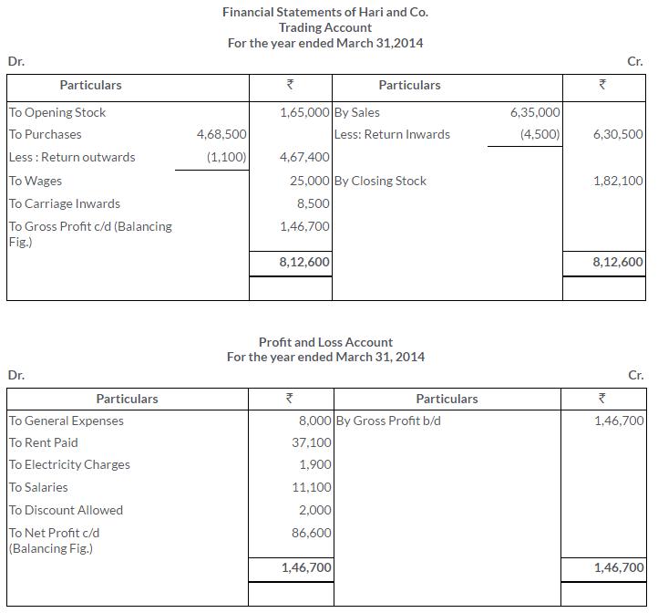 ts-grewal-solutions-class-11-accountancy-chapter-17-financial-statements-sole-proprietorship-19-2